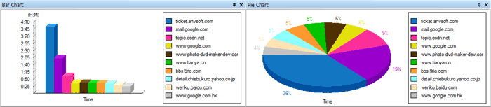 web bar chart and pie chart